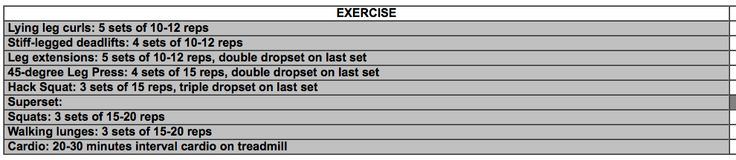 Rich Gaspari's Muscle-Building Leg Day