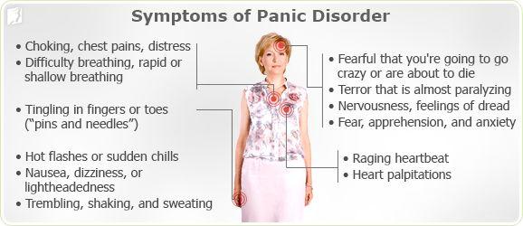Panic Disorder 1