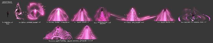 https://assets.vg247.com/current//2014/05/LaserDashStages.jpg