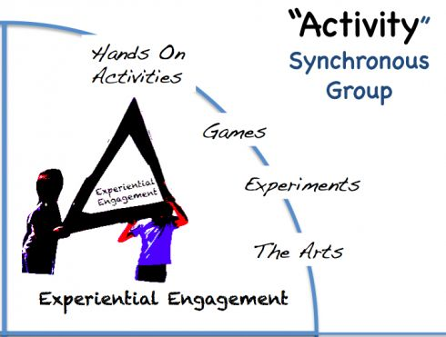 Flipped Classroom Full Picture: An Example Lesson « User Generated Education