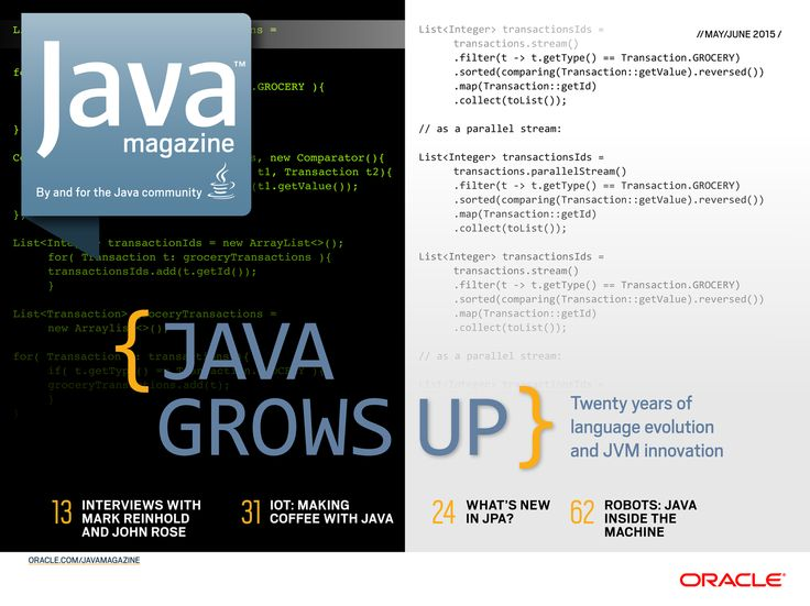 Java Magazine - May/June 2015 - Front Cover
