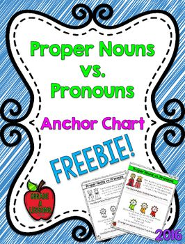 Proper Nouns vs. Pronouns - examples, visuals, and a catchy chants that students will remember  forever.