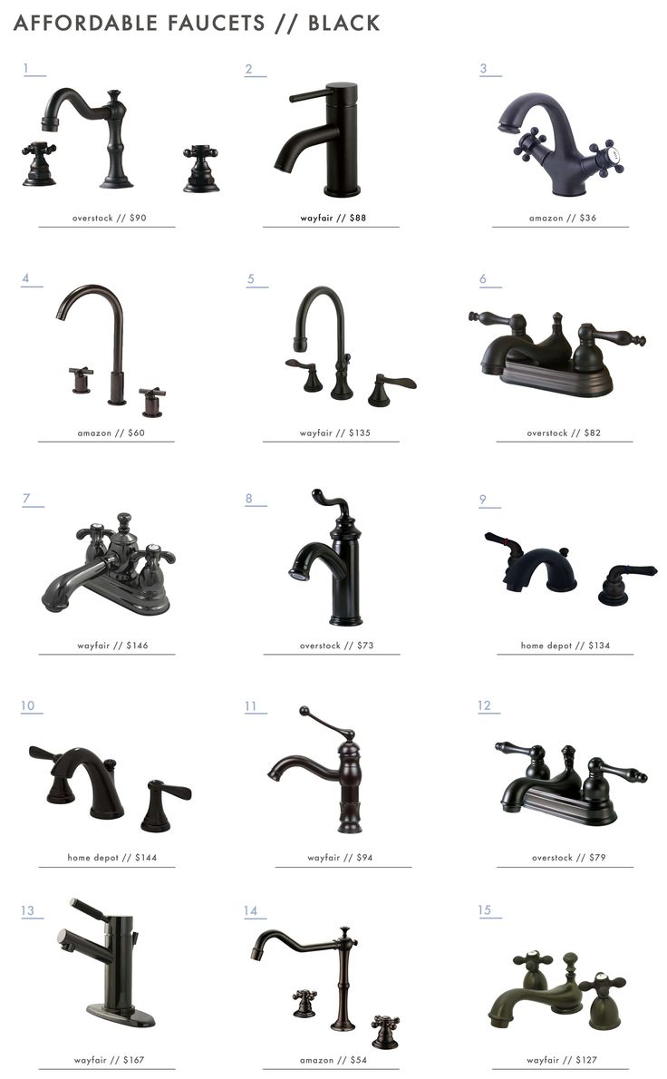 15 Affordable Black Bathroom Faucets