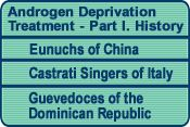 USRF - Guevedoces of the Dominican Republic
