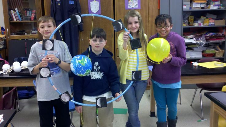 4th grade science project on moon phases | This creative model of moon phases resurrected the Hula Hoop. Will the ...