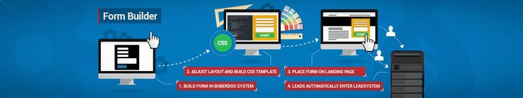 Online forms play a large role for lead generation companies and having the ability to test and optimize your forms for conversions is essential. That's why we have developed a complete form builder and management system designed for lead businesses. www.boberdoo.com/...