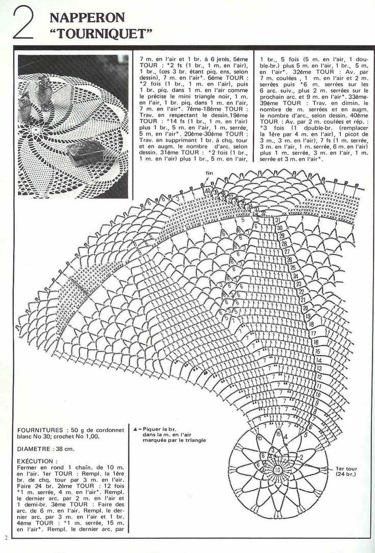 158 best magic crochet patterns images on pinterest crochet szydekomania serwetka bankloansurffo Images