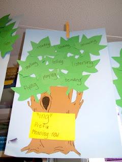 Prefix/suffix trees. Total success!!