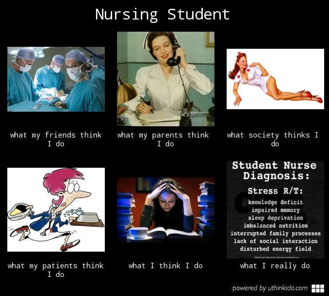what do nurses really do Most registered nurses work as part of a team with physicians and other healthcare specialists some registered nurses oversee licensed practical nurses, nursing assistants, and home health aides registered nurses' duties and titles often depend on where they work and the patients they work with.