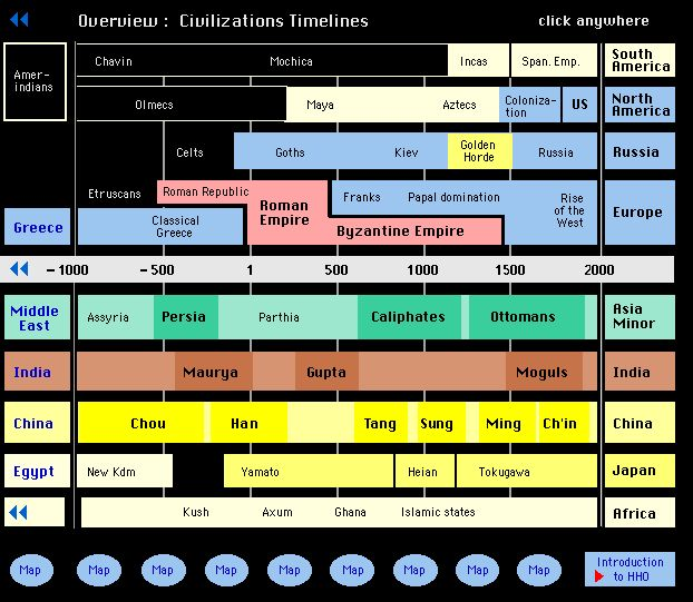 Overview: Civilizations Temelines. Mira en la linea del tiempo las civilizaciones que se desarrollaron al mismo tiempo que los Olmecas, Mayas y Aztecas. Observa cuando nace EEUU y cuando se formaron las civilizaciones mexicanas. Escribe una reflexion acerca de esta linea del tiempo en tu cuaderno de notas en clase.