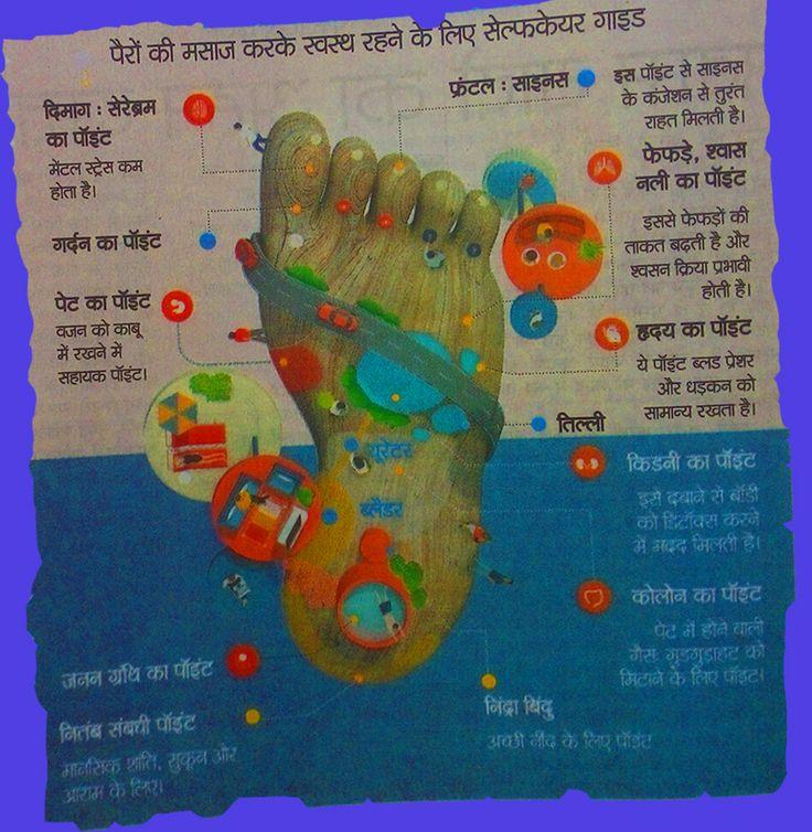 Health Treatment Power in Hindi