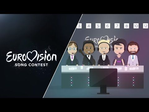 Biggest change to Eurovision Song Contest voting since 1975 | News | Eurovision Song Contest
