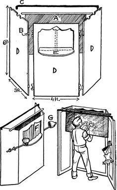 A Portable Scrim Sta - A Portable Scrim Stage for hand puppet shows. Found at --- #Theaterkompass #Theater #Theatre #Puppen #Marionette #Handpuppen #Stockpuppen #Puppenspieler #Puppenspiel