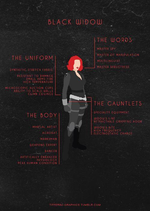 Black Widow attributes (fan art by Tifferini Graphics)