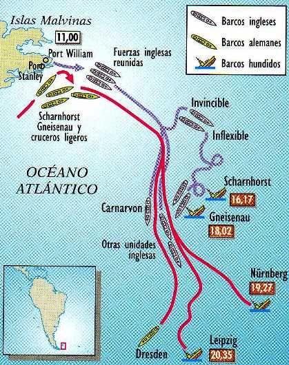 La batalla de las Malvinas de 1914