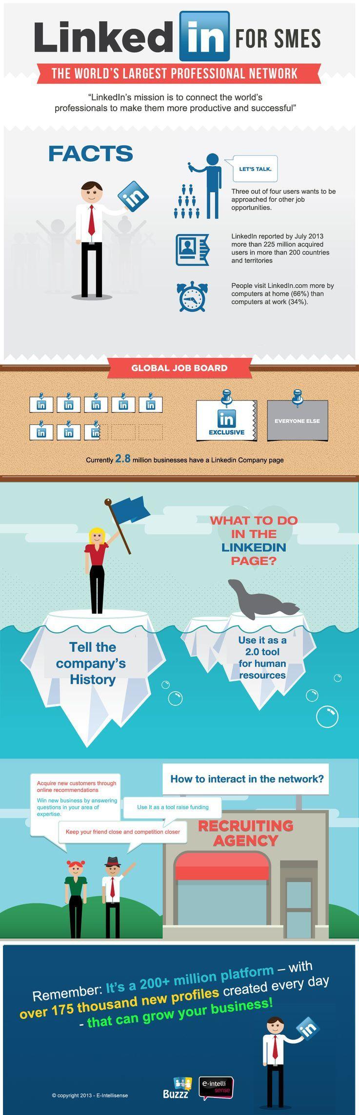 LinkedIn For SMES   #Infographic #LinkedIn #SocialMedia