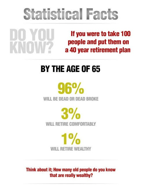 an essay on the planning of an individuals retirement Application for enrollment to practice before the internal revenue service as an enrolled retirement plan agent traditional individual retirement trust.