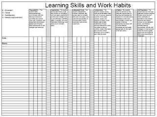 Assessment: Keep track of your students' learning skills throughout the semester using this tracking sheet!