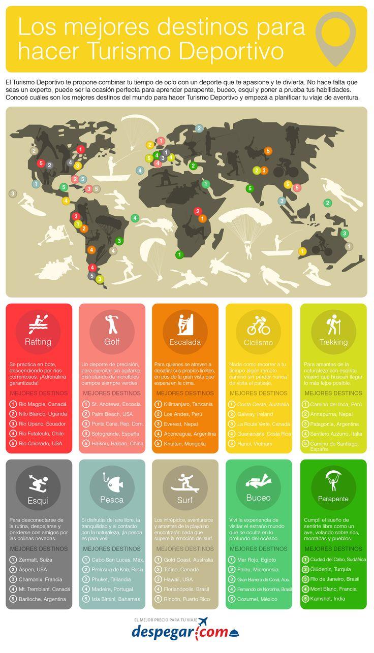 #Infografías #viaje #viajar #turismodeportivo #sports #Despegar Infographic