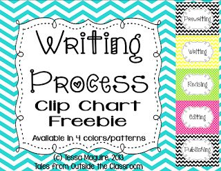 Using a clip chart to manage students' progress through the writing process. Freebie