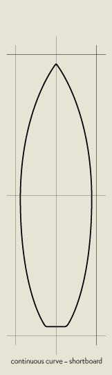 Surfboard Design | Surfboard Templates - The Outline of the Surfboard Katie wants a surfboard on her Stitch cake.