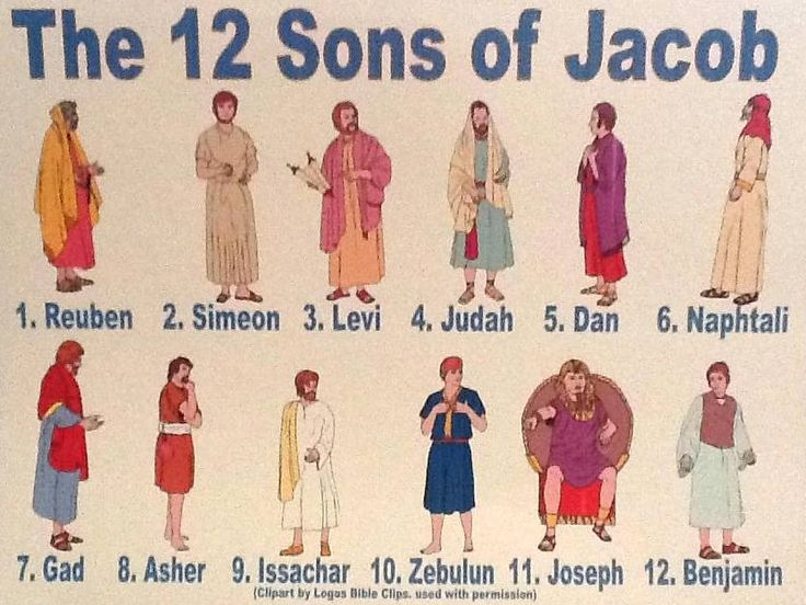 Bible Fun For Kids: The 12 Sons of Jacob vs. The 12 Tribes of Israel with Printables