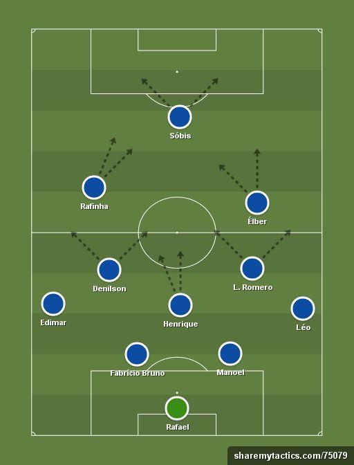 Debatezeiros Helton (5-2-2-1) - Ruralito - 24th April 2016 - Football tactics and formations - ShareMyTactics.com