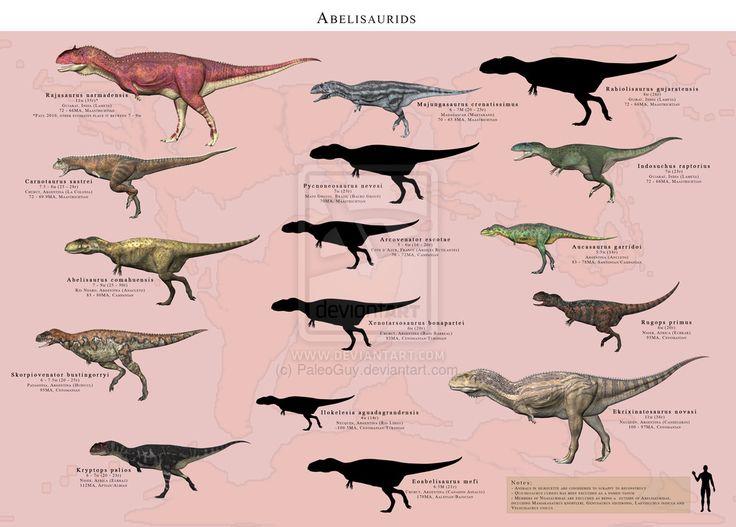 my pet dinosaur essay