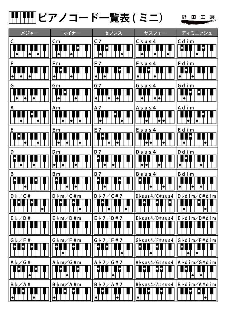 Piano おしゃれまとめの人気アイデア Pinterest Barr Billy ピアノコード ピアノ 音楽理論