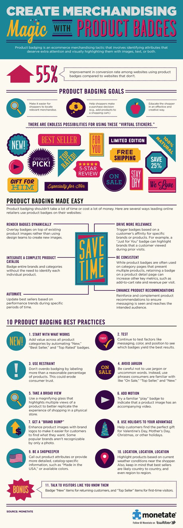 Create merchandising magic with product badges: infographic