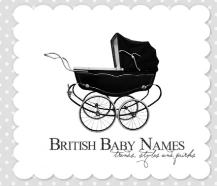 Best Baby Name Blogs for Baby Names