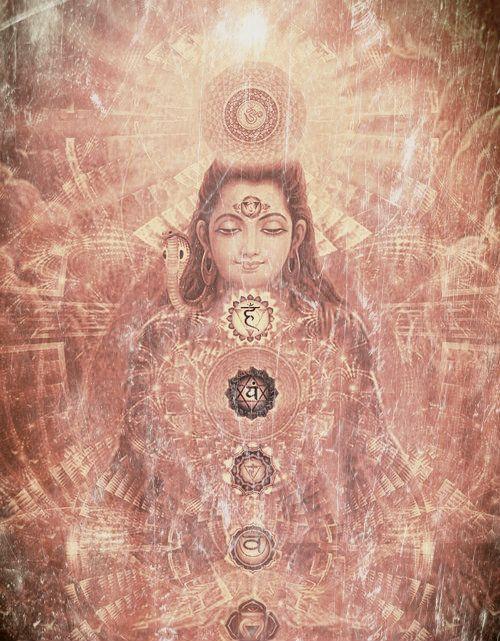 Shiva & Chakras.