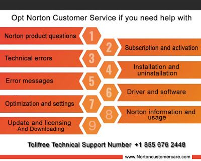 28 Best Norton Customer Service Phone Number Images On