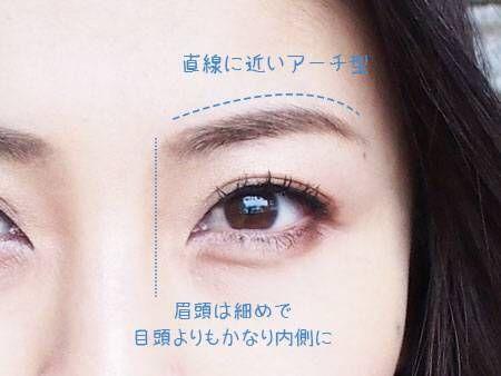 【眉毛で見る芸能人】北川景子・結婚会見バージョン : 玉村麻衣子