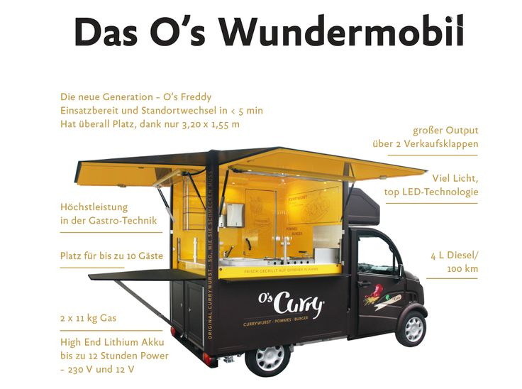 18 best o 39 s foodtruck images on pinterest curries curry. Black Bedroom Furniture Sets. Home Design Ideas