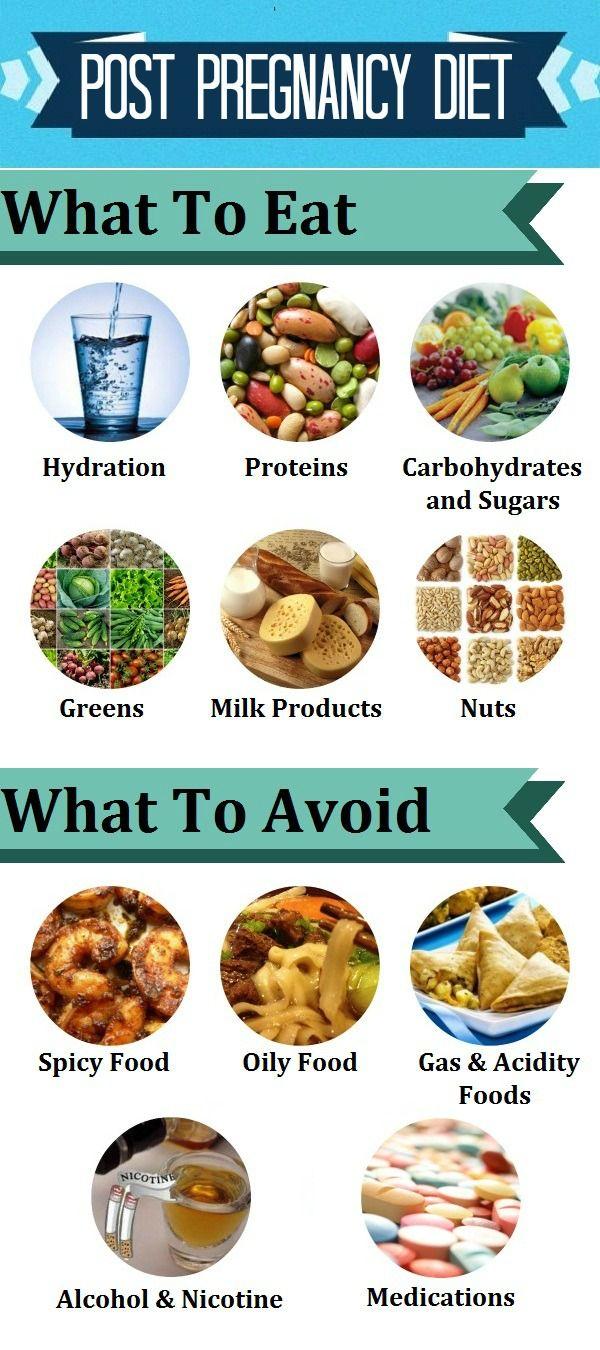 Best 20 Postpartum Diet Ideas On Pinterest Post Pregnancy Diet for Best Nutritional Foods To Eat