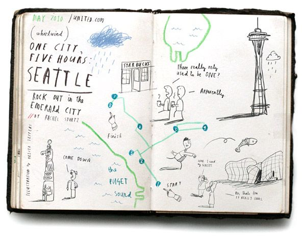 travel sketchbook idea