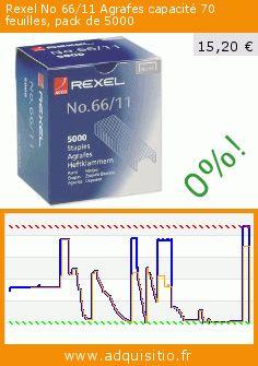 Rexel No 66/11 Agrafes capacité 70 feuilles, pack de 5000 (Fournitures de bureau). Réduction de 59%! Prix actuel 15,20 €, l'ancien prix était de 36,91 €. https://www.adquisitio.fr/rexel/66-staples-11mm-pack-5000