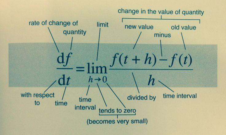 ad2bbb5324c3592e37442b3ba94a80dd.jpg (736×440) | Math
