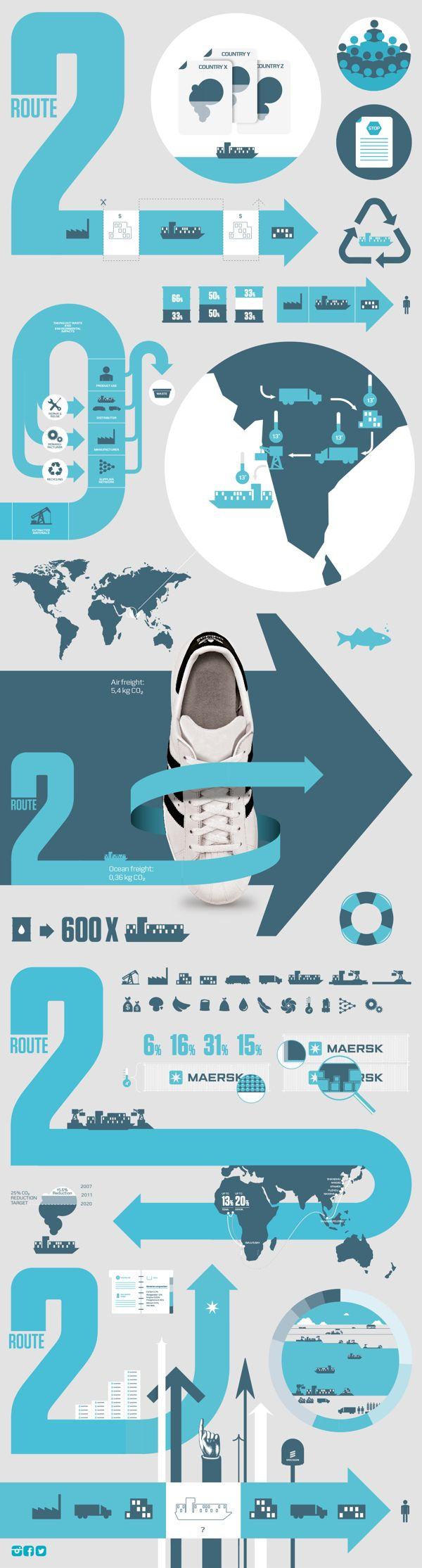 Brand Identity and Infographics / Maersk Line Route 2 by Robert Daniel Nagy, via Behance