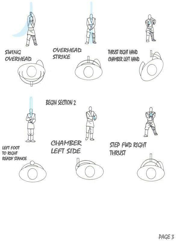 34 best Lightsaber Form images on Pinterest | Lightsaber, Sword ...