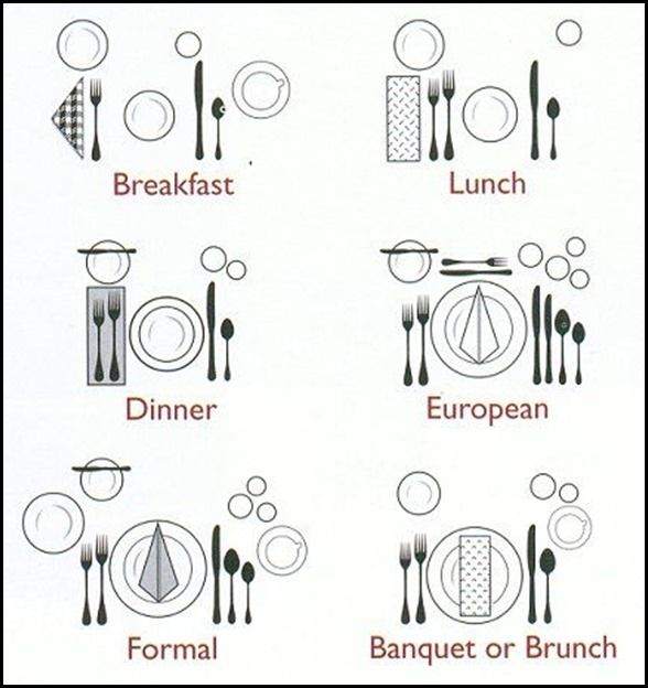 table place setting ---or like Shari says in the post with this.  sc 1 st  Pinterest & Best 80 Table setting images on Pinterest | Dining etiquette Mise ...