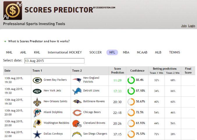 Hoy traigo las predicciones de 6 partidos de NFL!