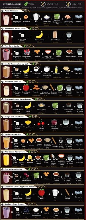 protein-smoothie-short