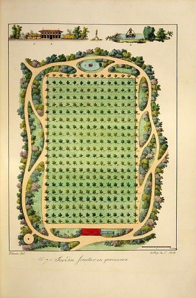 Gabriel Thouin, Plans raisonnés de toutes les espèces, Imprimerie De Lebègue, Paris, 1823 /  ©Pôle Images - AgroParisTech