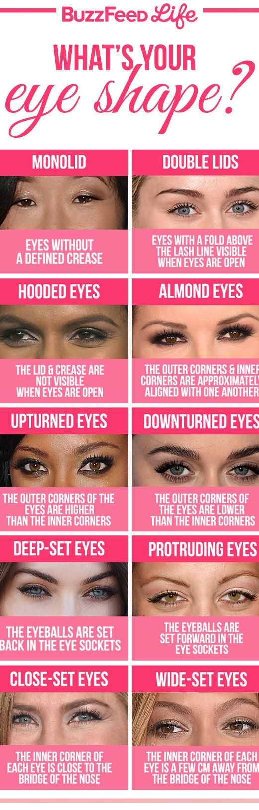 12 Tips for A Perfect Eye Shadow Makeup: #No.2 Make Clear What Your Eye Shape Is