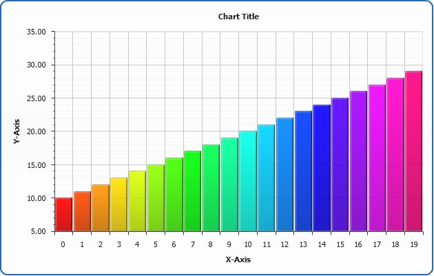 Graph Coloring Minimum Number Of Colors New General Palettes Tutorial Graphing Color Graphing Palette Tutorial
