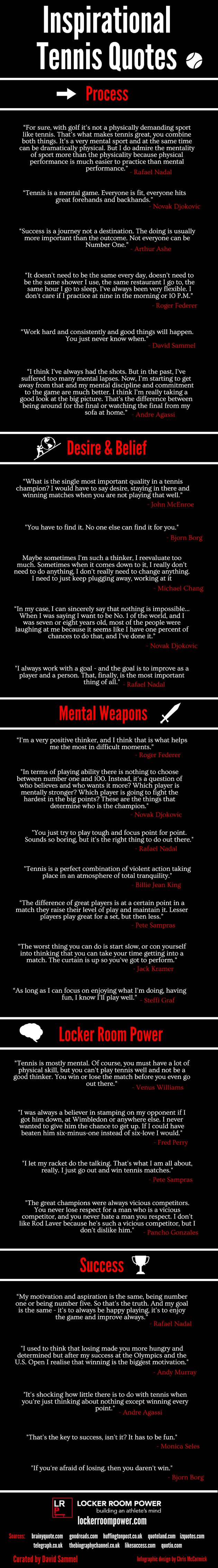 Inspirational Tennis Quotes infographic.