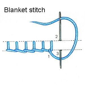 How to: Embroidery - vintage blanket stitch