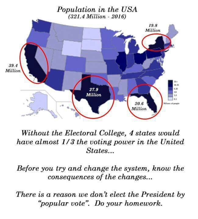 Best Electoral College System Ideas On Pinterest The - 2016 us counties election map meme
